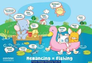 Poster Belajar Binatang Tipe 06