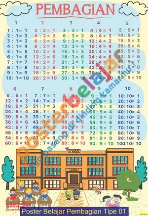 Peluang Usaha Reseller Dropship Poster Belajar adalah Bisnis yag Memberi  Profit Besar 7e97b39672