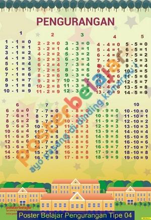 Peluang Usaha Reseller Dropship Poster Belajar adalah Penghasilan yag  Memberi Profit Besar 1bb6351882